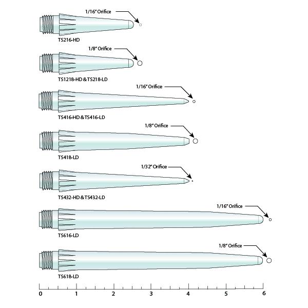 TS216-HD, TS1218-HD, TS1218-LD, TS416-HD, TS416-LD, TS418-LD, TS432-HD, TS432-LD, TS616-LD, TS618-LD